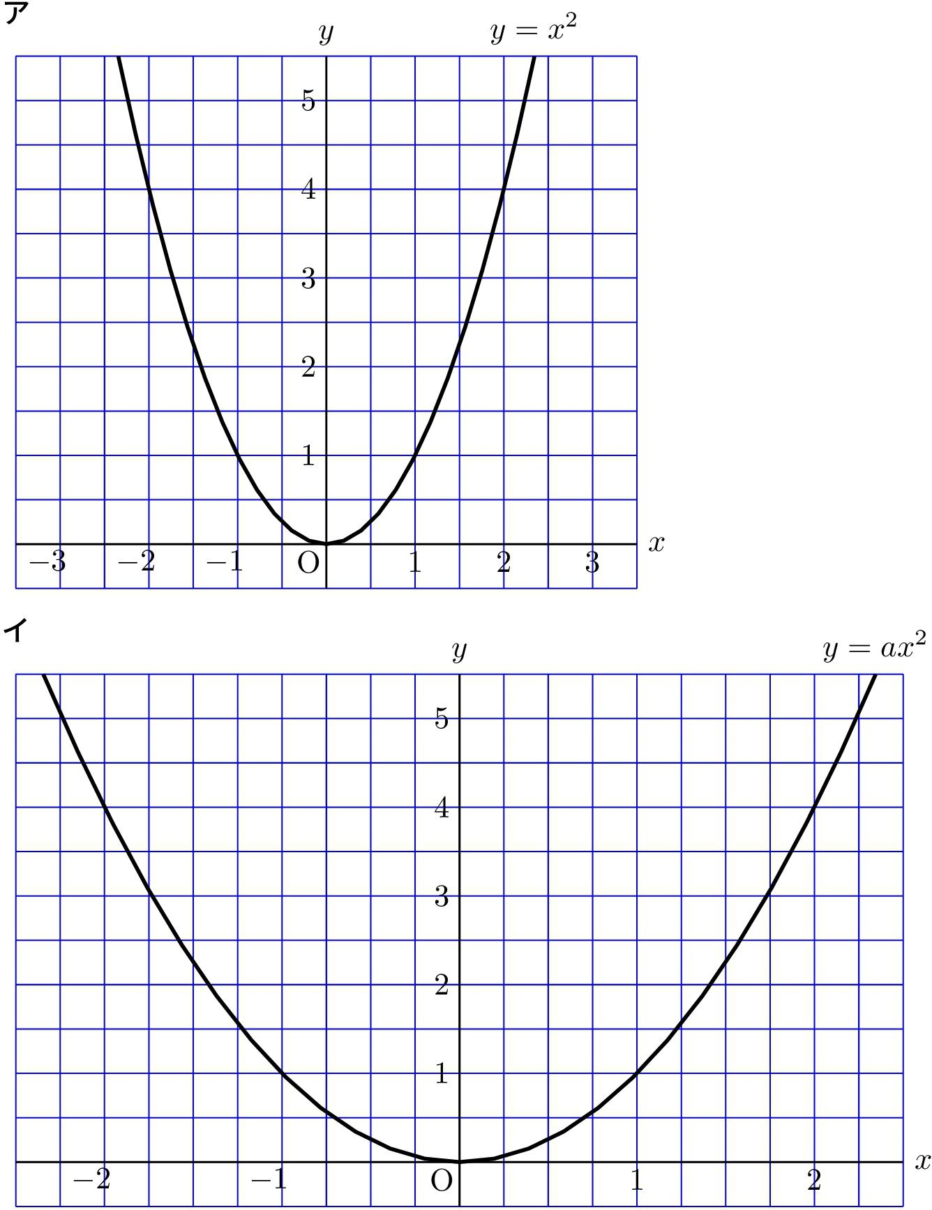 定数 と は 比例 時定数